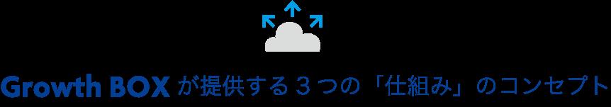 Growth BOXが提供する3つの「仕組み」のコンセプト
