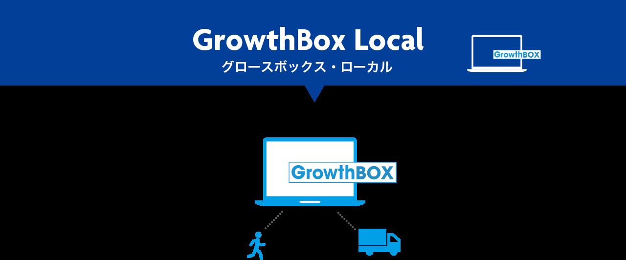 GrowthBox Local グロースボックス・ローカル