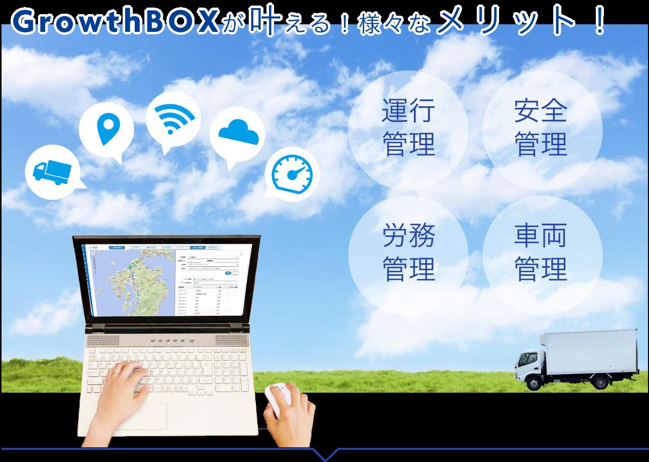 GrowthBOXが叶える!様々なメリット! 運行管理 / 安全管理 / 労務管理 / 車両管理