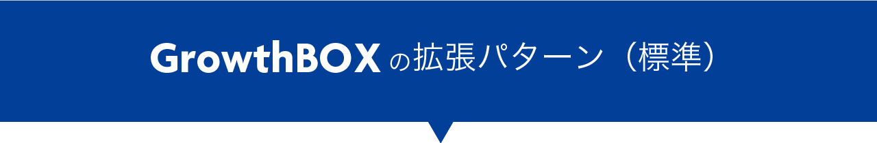 Growth BOXの拡張パターン(標準)